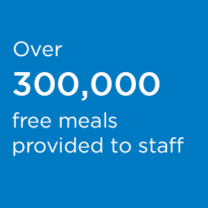 over 30,000 free meals provided to staff