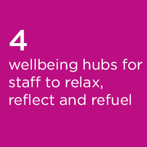 4 wellbeing hubs for staff to relax reflect and refuel