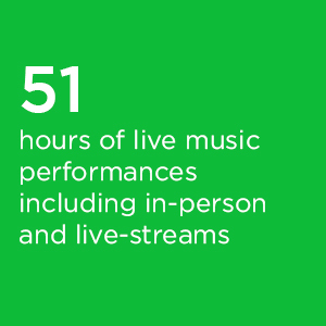 51 hours of live music performances including in-person and live-streams