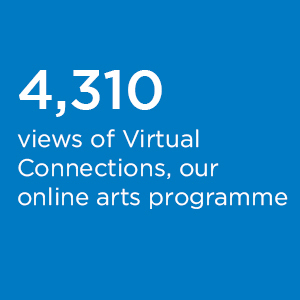4310 views of Virtual Connections, our online arts programme