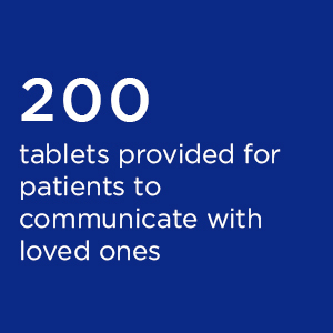 200 tablets provided for patients to communicate with loved ones