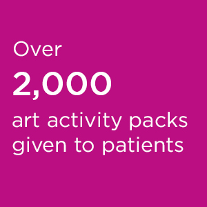 over 2000 art activity packs given to patients