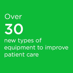 over 30 new types of equipment to improve patient care